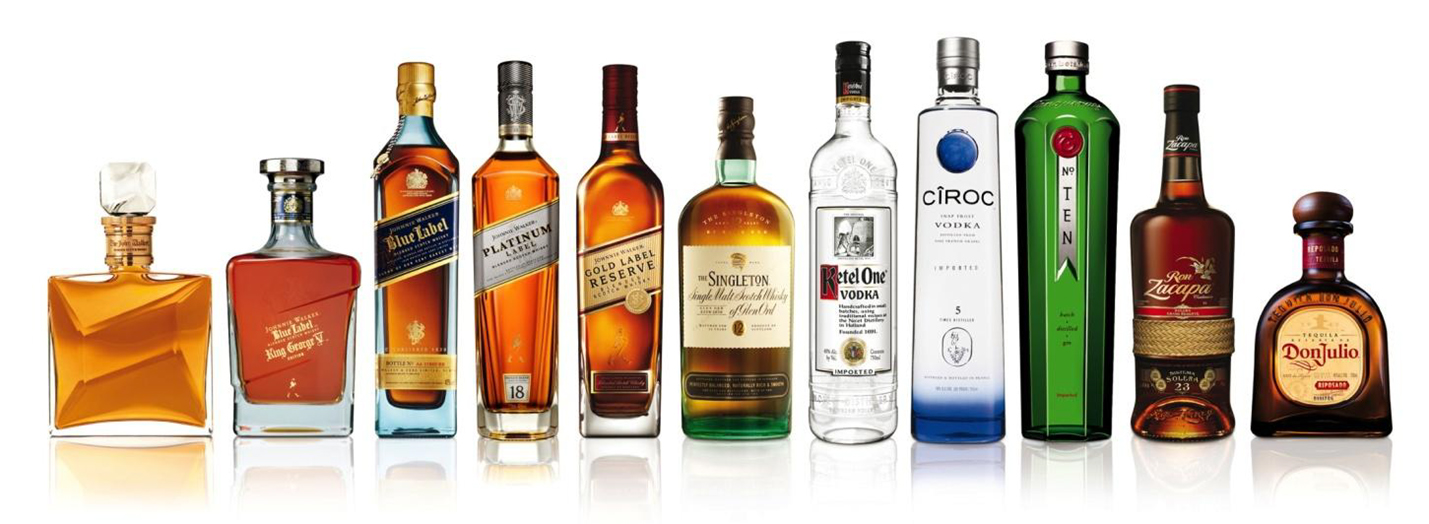 diageo plc United spirits ltd (usl) is the largest indian spirits company producing the premium products like jura, dalmore, whyte and mackay, black dog, etc.