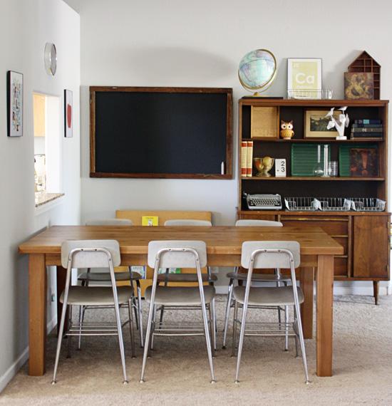 Teal Bird Concepts The Blog Vintage Classroom Homeschool