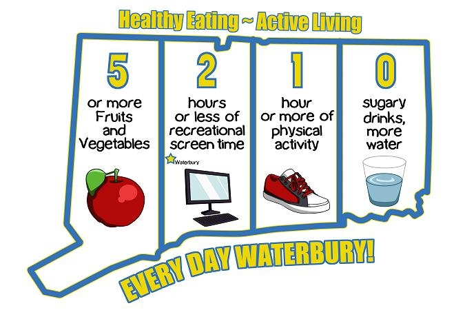 5-2-1-0, Healthy Eating & Active Living