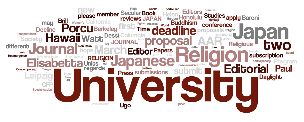 world religion research papers