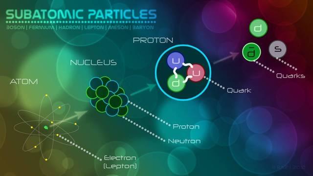 Particular formula