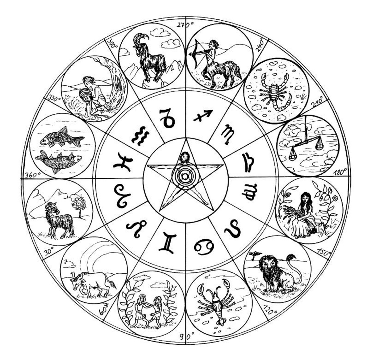 Peace love and zodiac for Zodiac signs astrology com