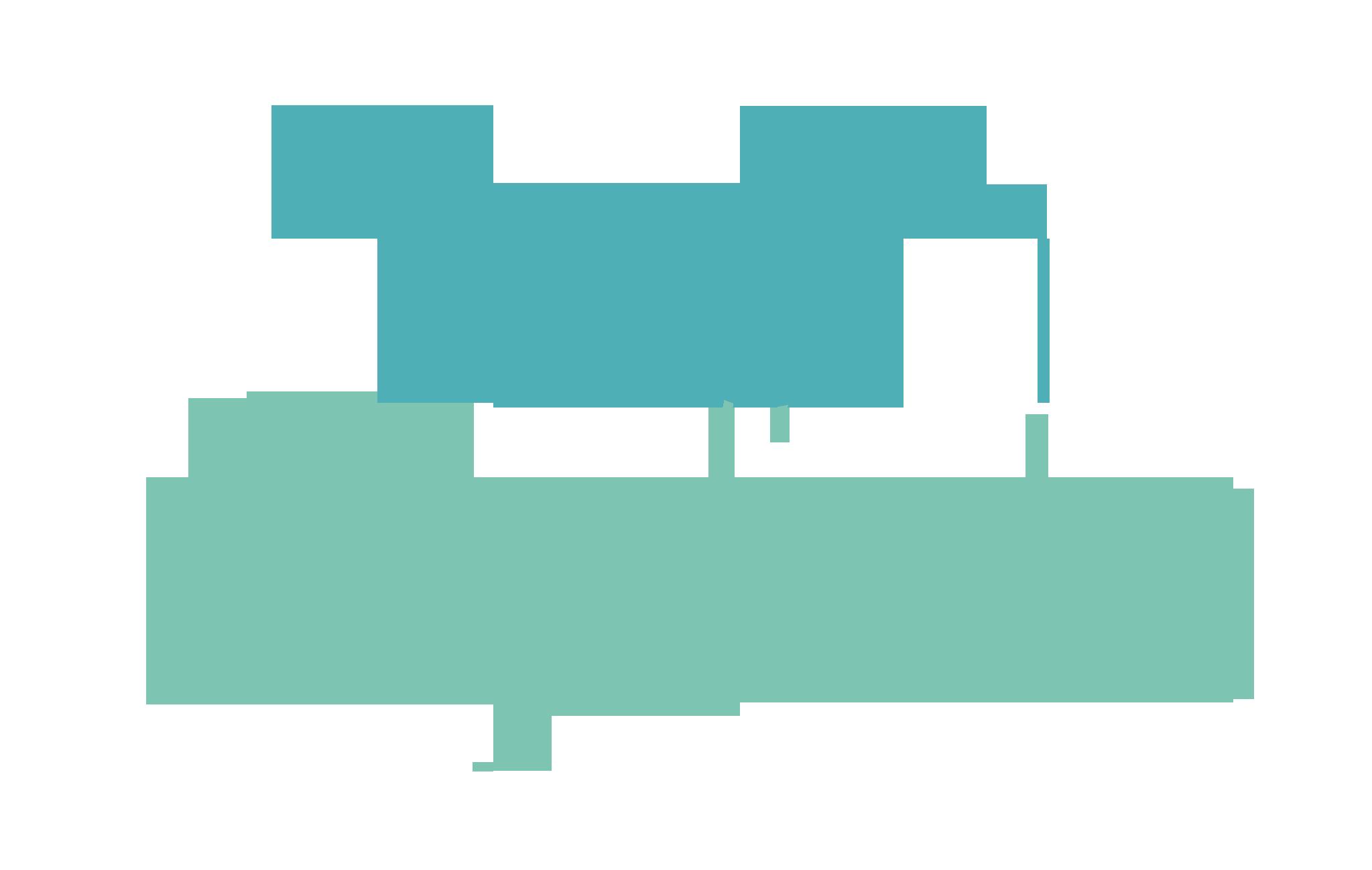 TechStylista