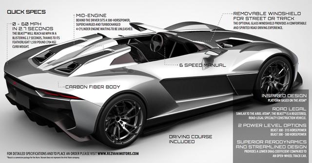 Exotic Sports Cars Tumblr - Exotic sports cars