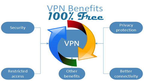 unlimited free vpn proxy - tuxler