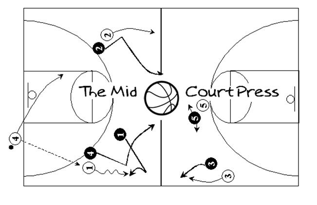 The Mid-Court Press