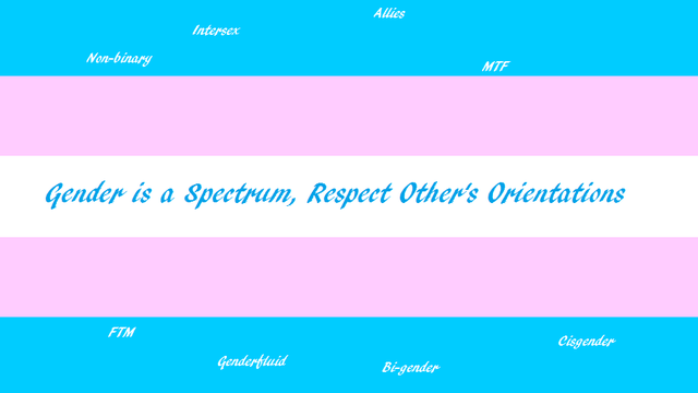 Sexual orientation list tumblr blog