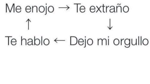 Frases De Mejor Amigo Tumblr Vinnyoleo Vegetalinfo