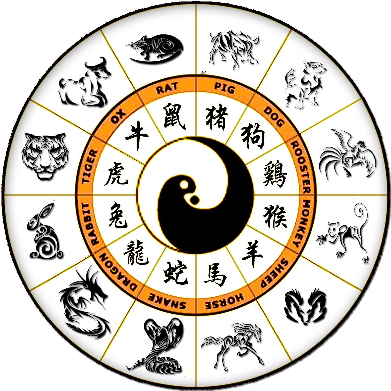 chinesische tierkreiszeichen zeitkreise thema anzeigen. Black Bedroom Furniture Sets. Home Design Ideas