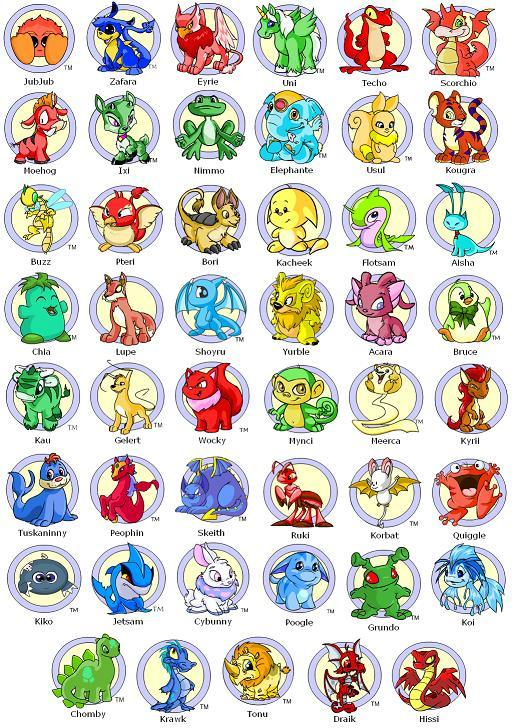 1000 Images About Never Forget Neopets