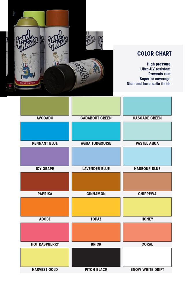 master color chart: Yard master