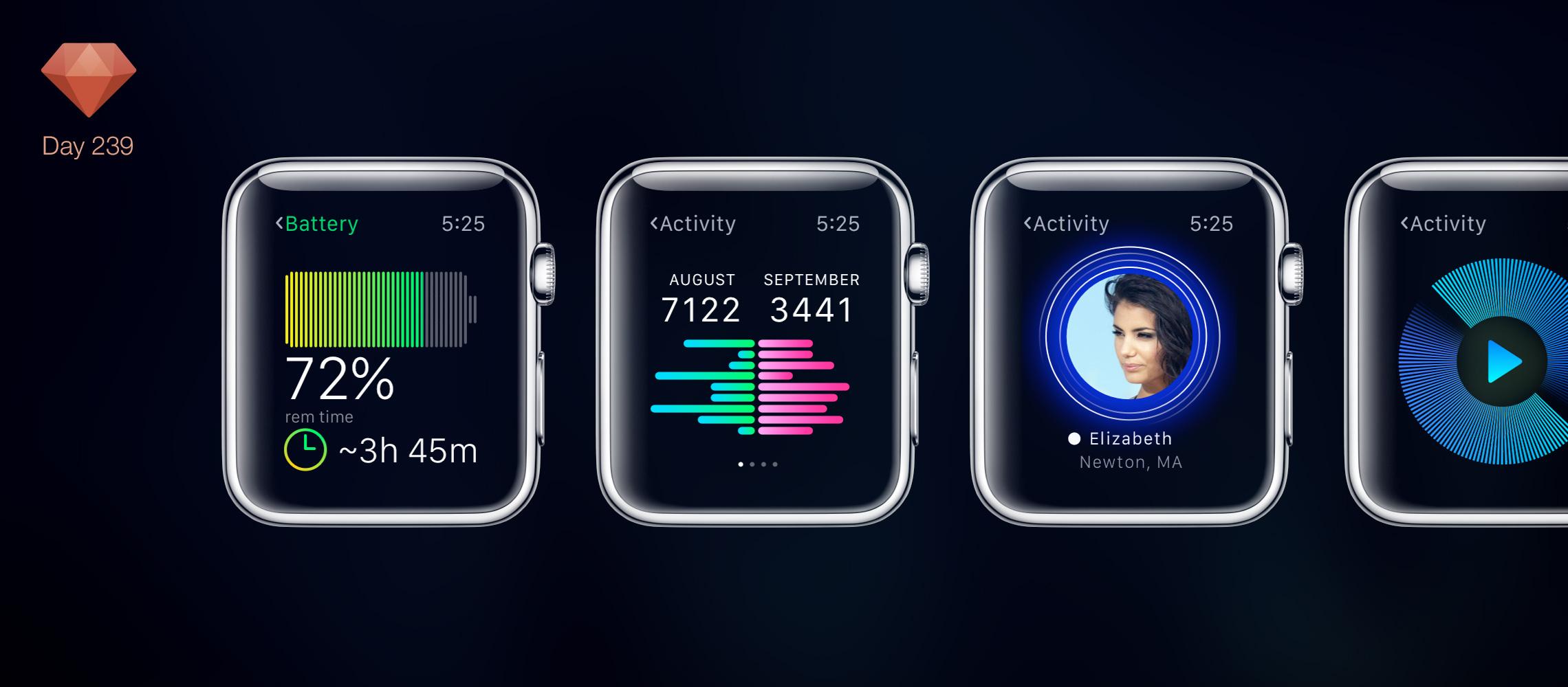 Home Design App For Mac Free W1 Apple Watch Ui Kit Sketchapp Tv The Best Free
